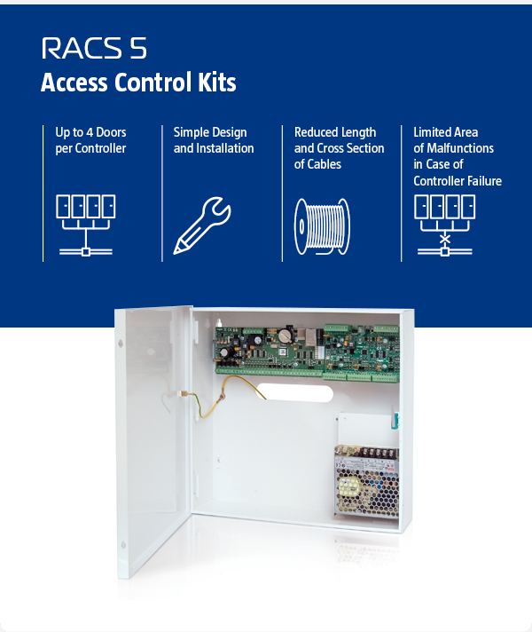 RACS 5 Access Control Kits