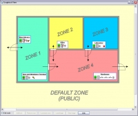 Access Control Management - Graphical View
