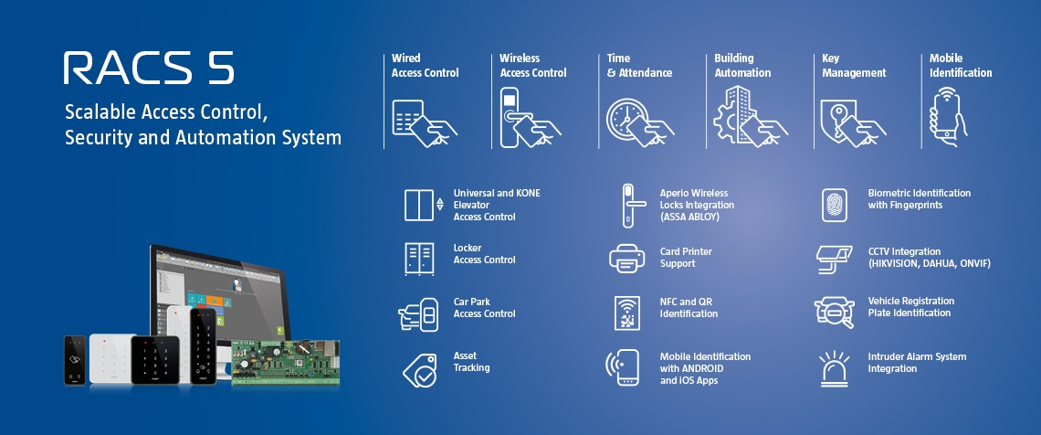 RACS 5 Scalable Access Control, Security and Automation System